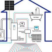 Wat is een lucht-warmtepomp?
