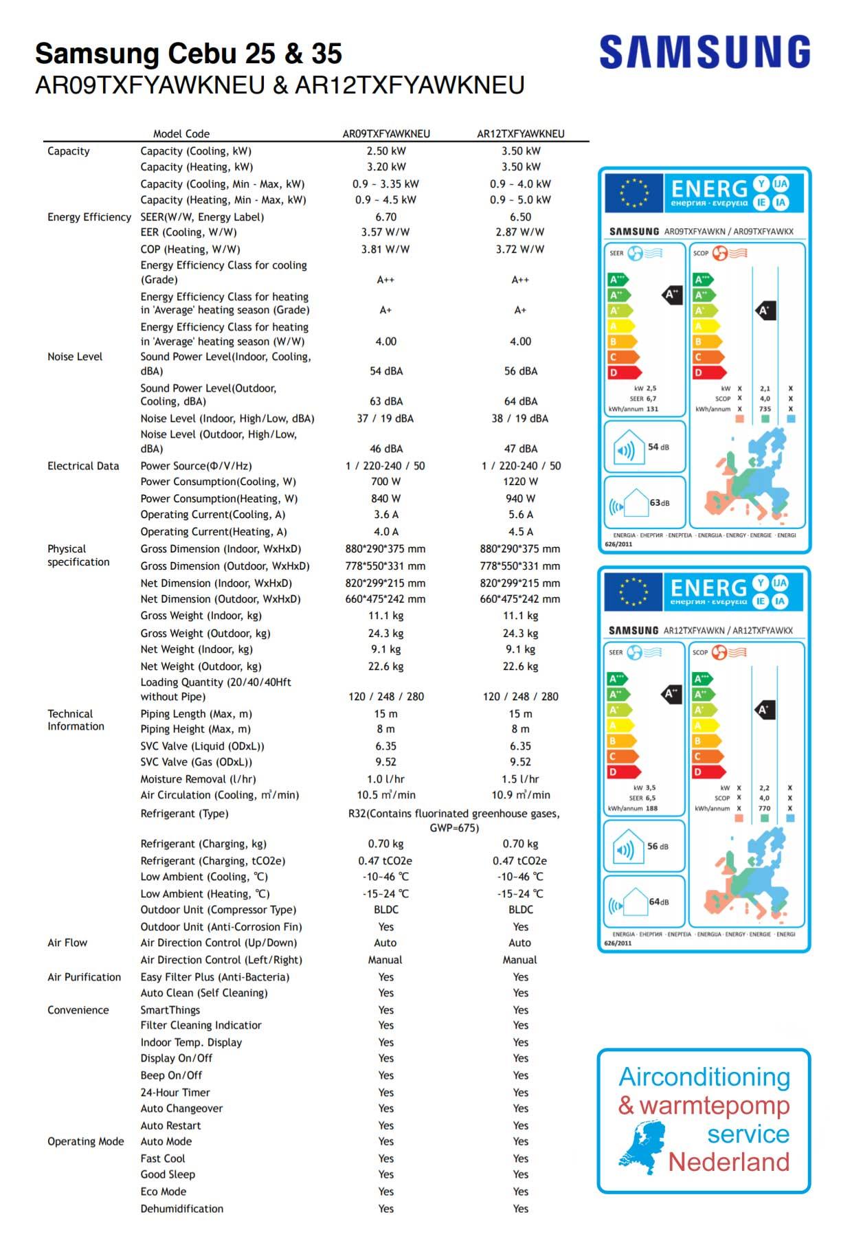 Specificaties: Samsung Cebu - 2,5 kW & Samsung Cebu - 3,5 kW
