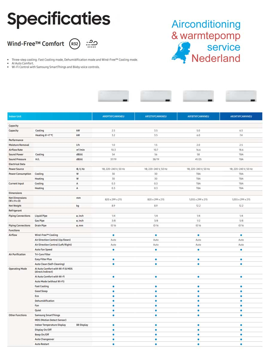 Specificaties Samsung Wind-Free™ Comfort - 2,5 kW, 3,5 kW, 5 kW & 6 kW
